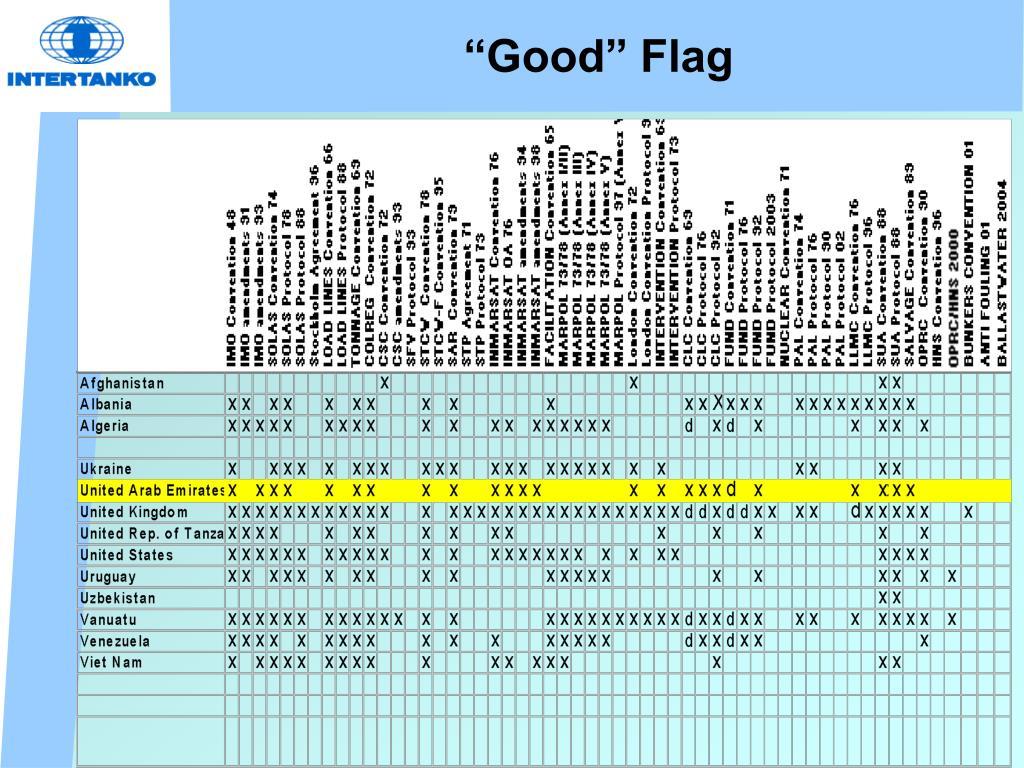 """Good"" Flag"