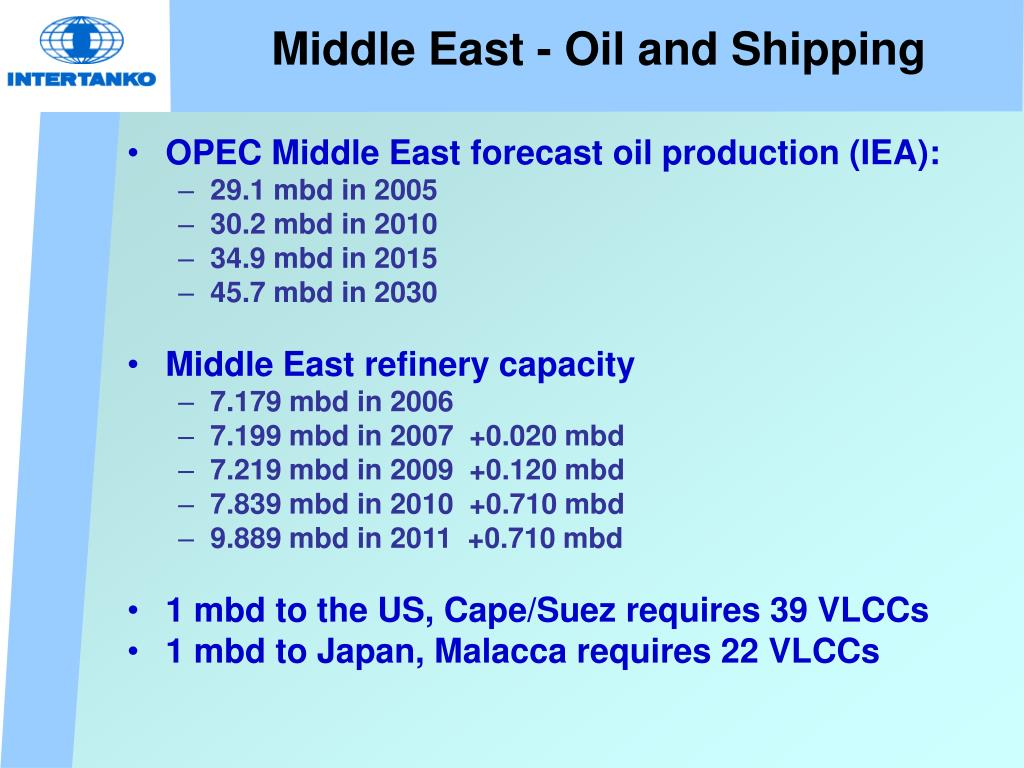 Middle East - Oil and Shipping