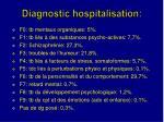 diagnostic hospitalisation