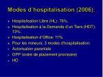 modes d hospitalisation 2006