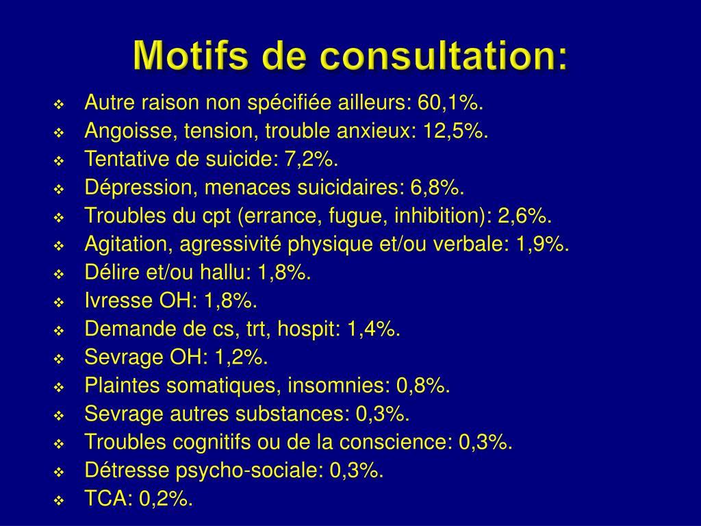 Motifs de consultation: