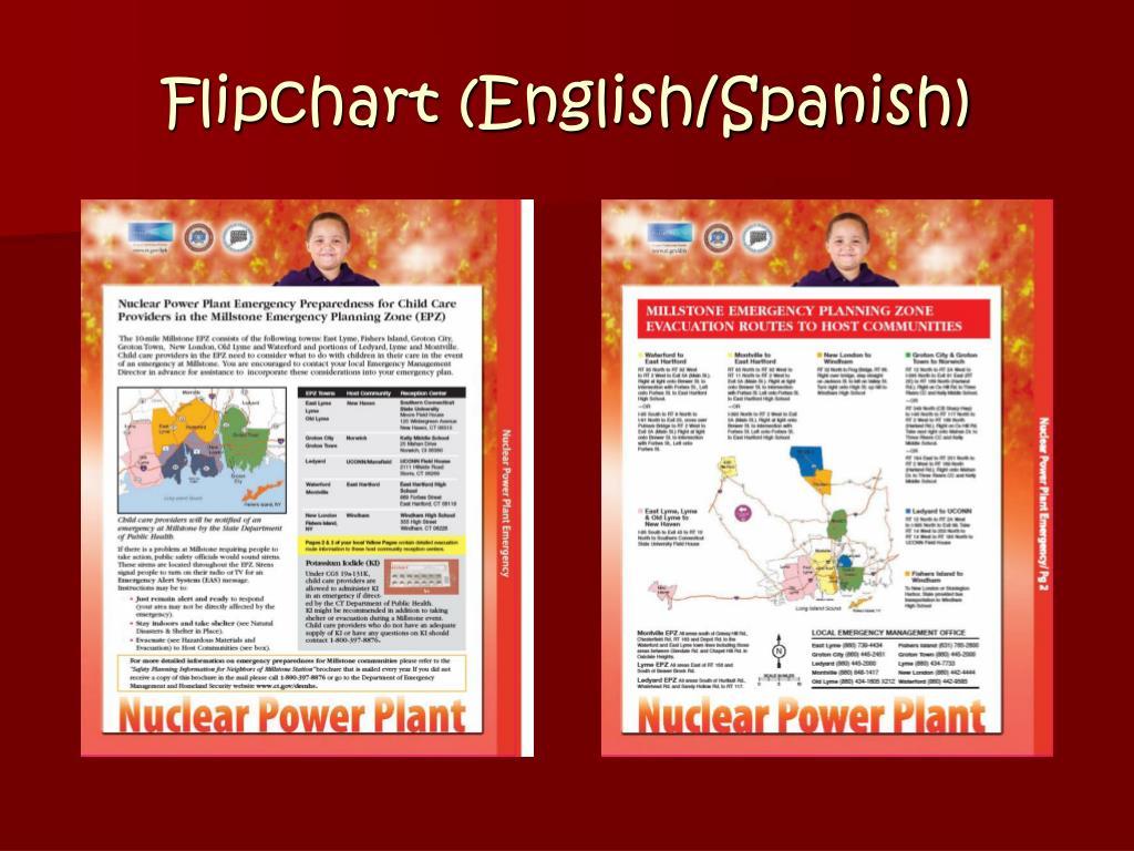 Flipchart (English/Spanish)