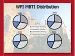 wpi mbti distribution