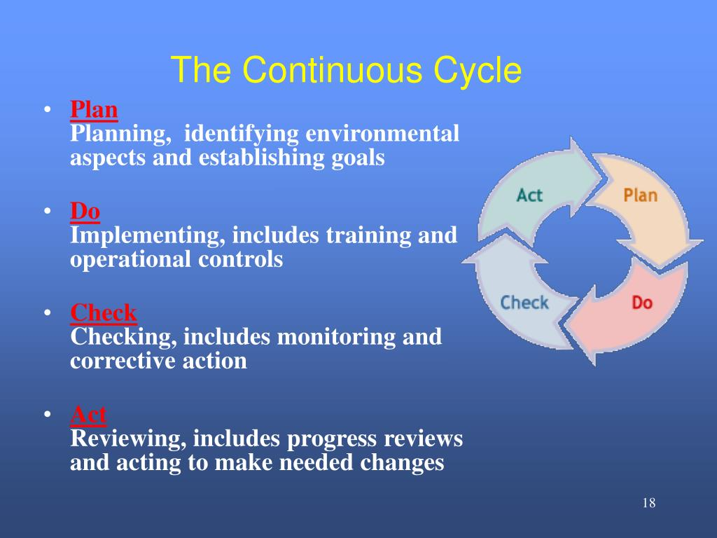 The Continuous Cycle
