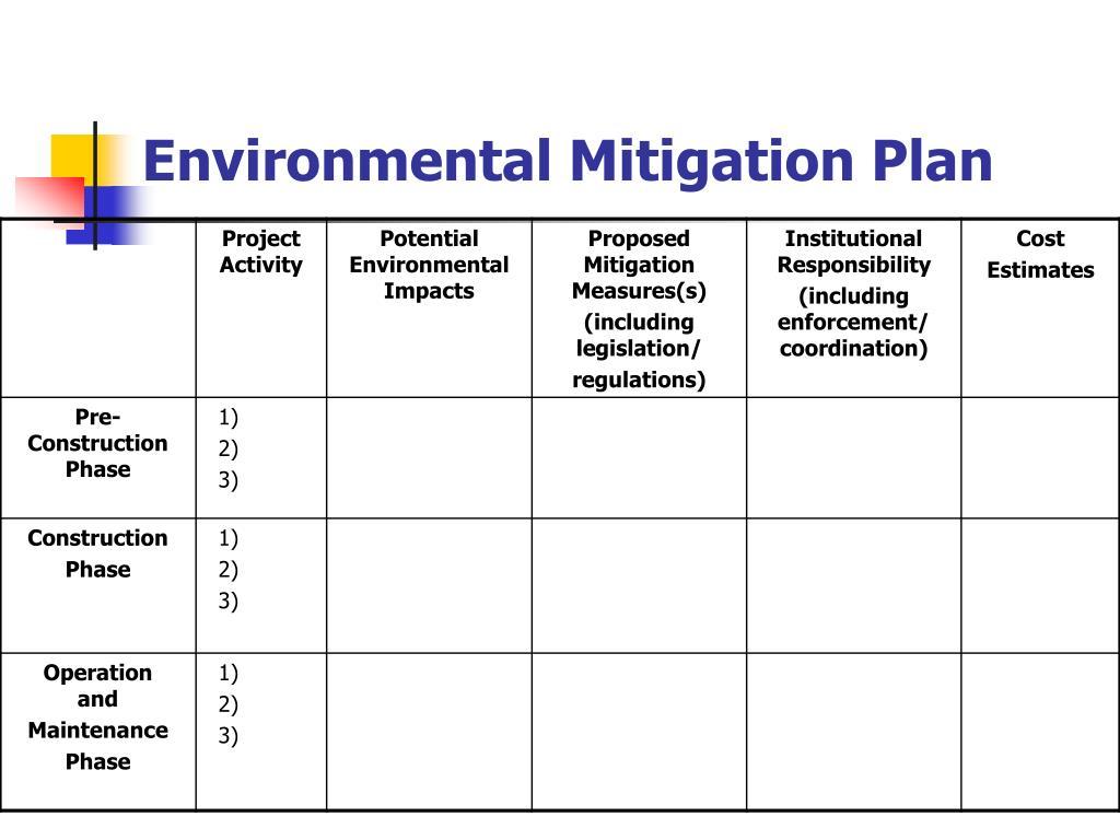 Environmental Mitigation Plan