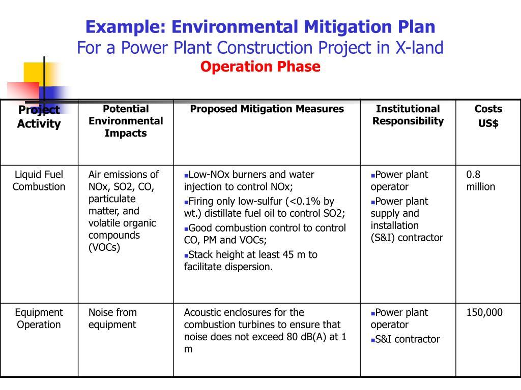 Example: Environmental Mitigation Plan