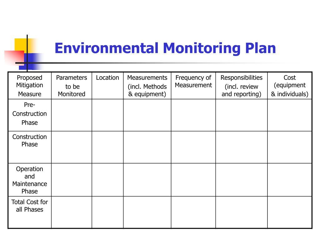 Environmental Monitoring Plan
