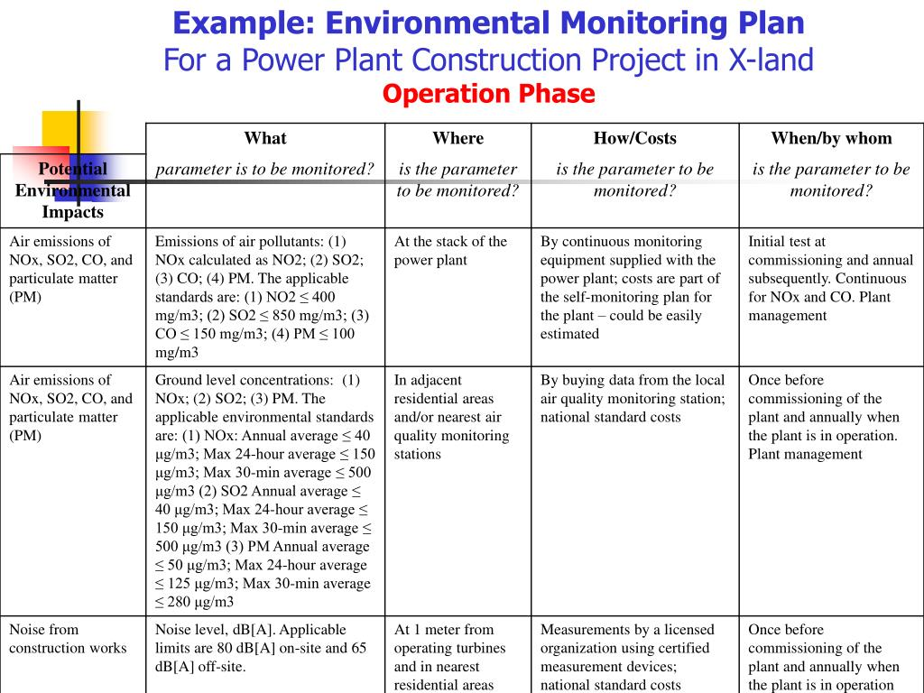 Example: Environmental Monitoring Plan