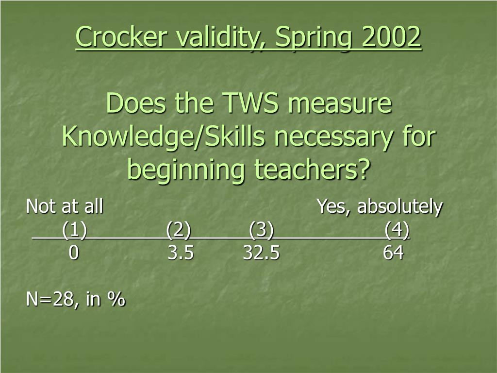 Crocker validity, Spring 2002