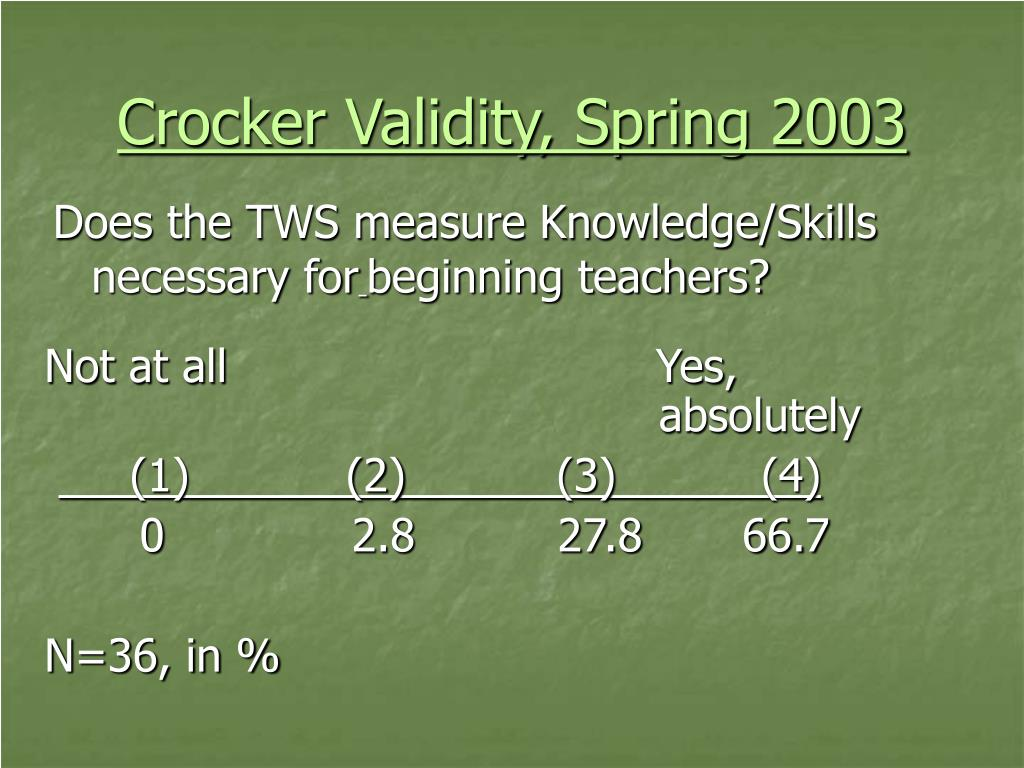 Crocker Validity, Spring 2003