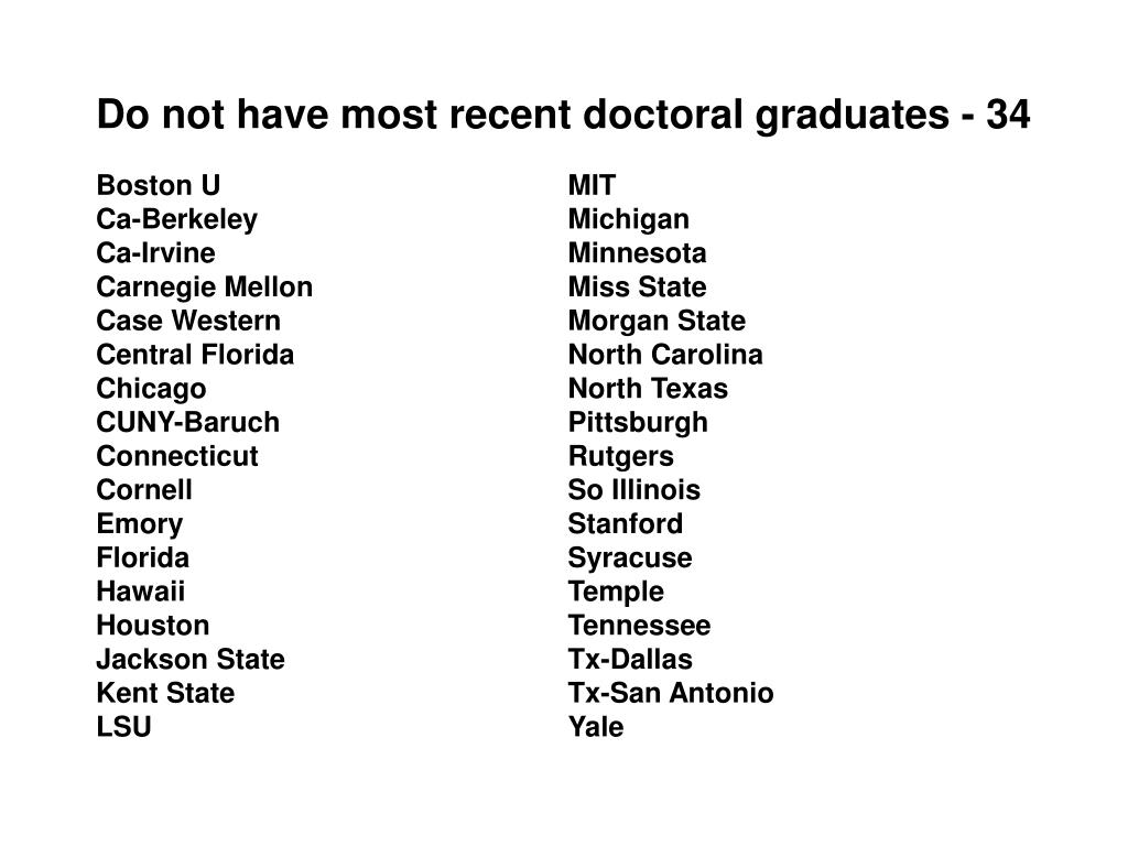 Do not have most recent doctoral graduates - 34