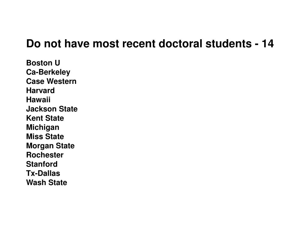 Do not have most recent doctoral students - 14