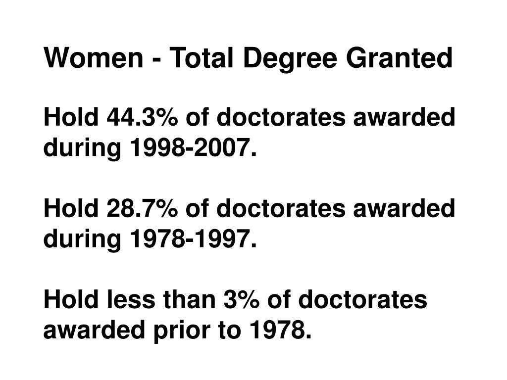 Women - Total Degree Granted