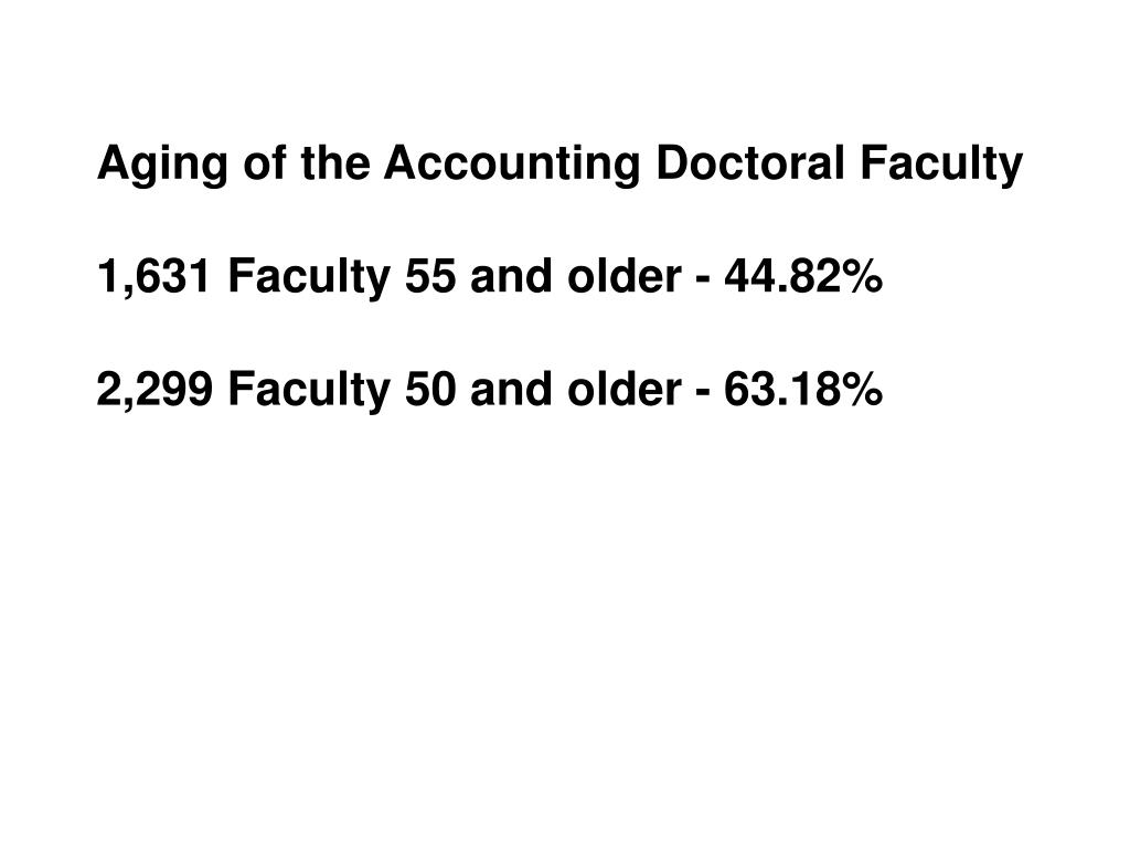 Aging of the Accounting Doctoral Faculty