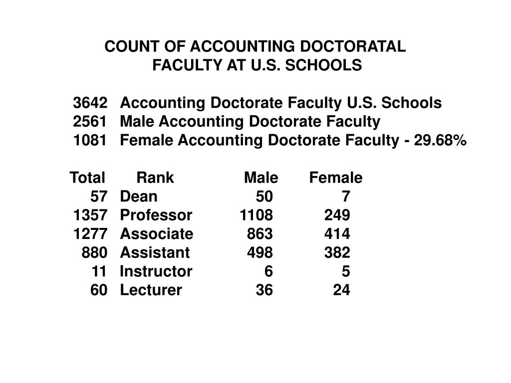 COUNT OF ACCOUNTING DOCTORATAL