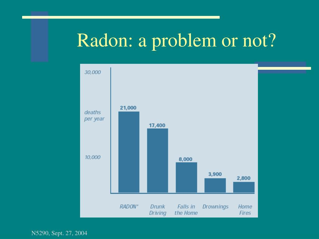 Radon: a problem or not?