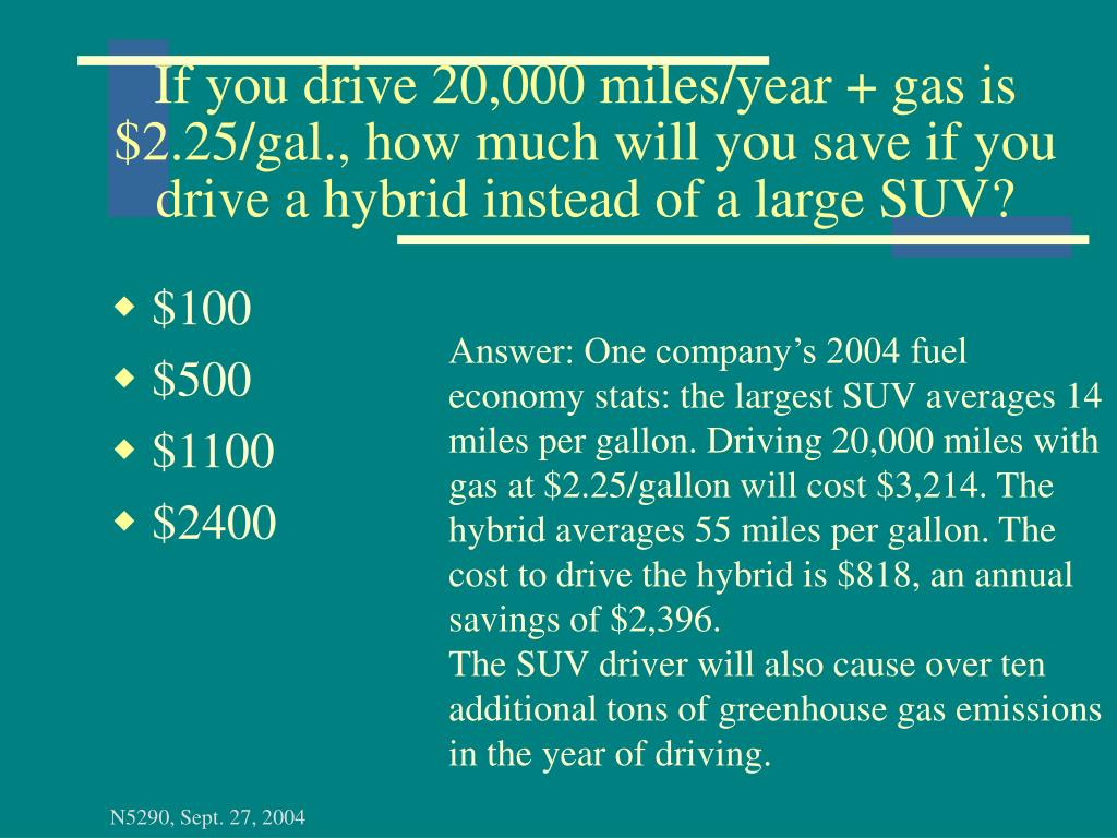 If you drive 20,000 miles/year + gas is $2.25/gal., how much will you save if you drive a hybrid instead of a large SUV?