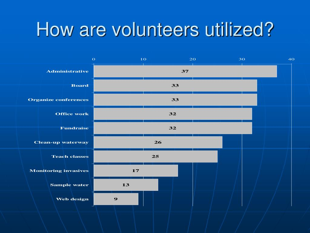 How are volunteers utilized?