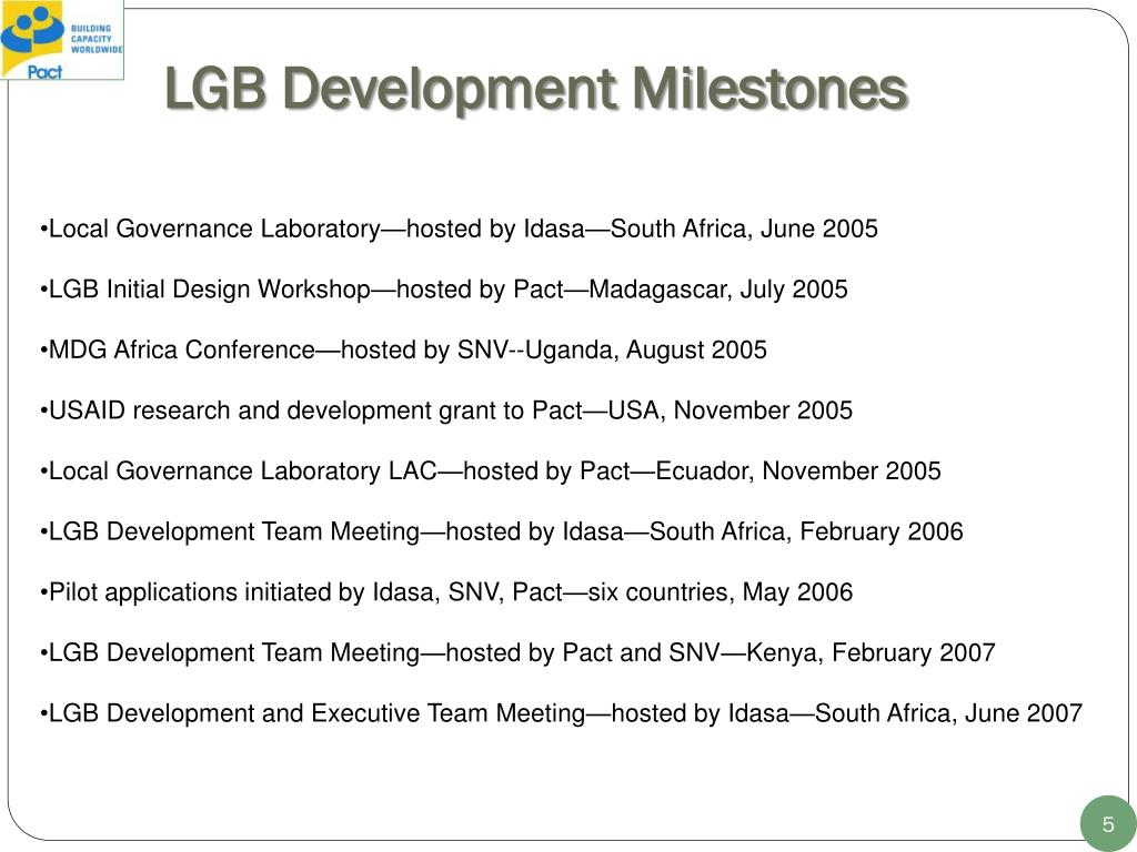 LGB Development Milestones