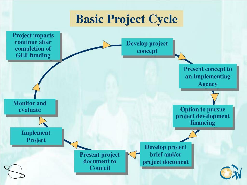 Basic Project Cycle
