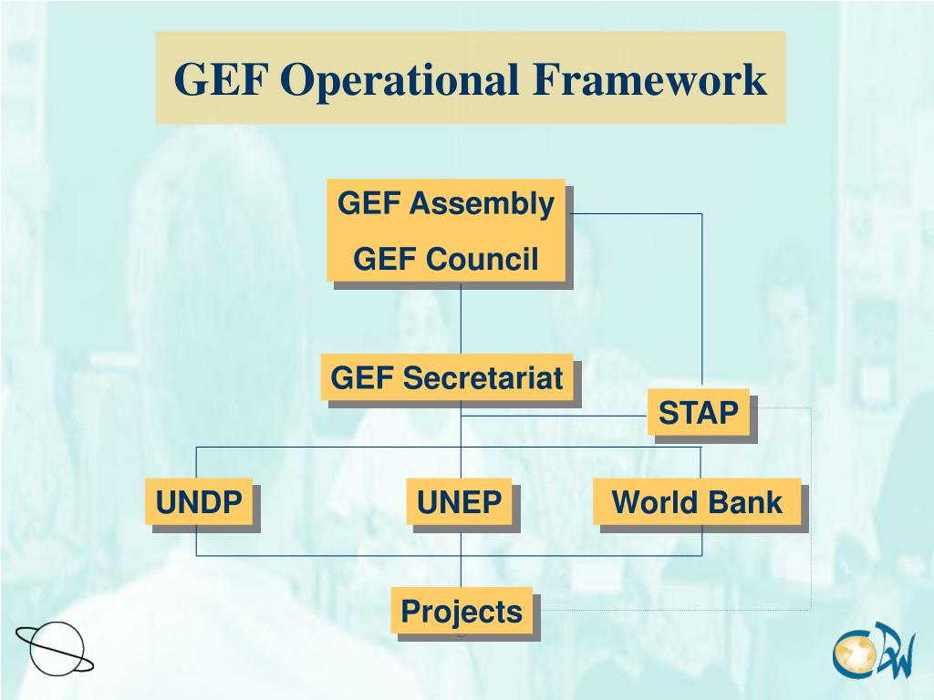 GEF Operational Framework