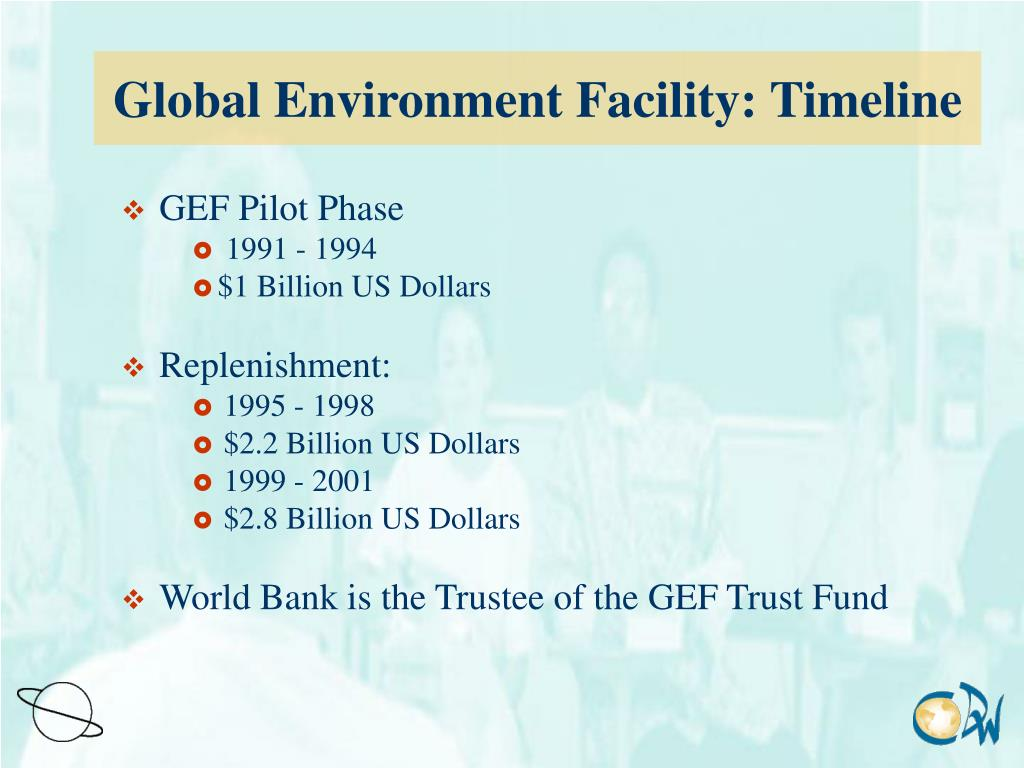Global Environment Facility: Timeline