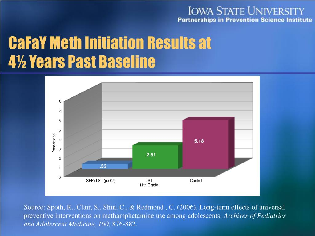 CaFaY Meth Initiation Results at