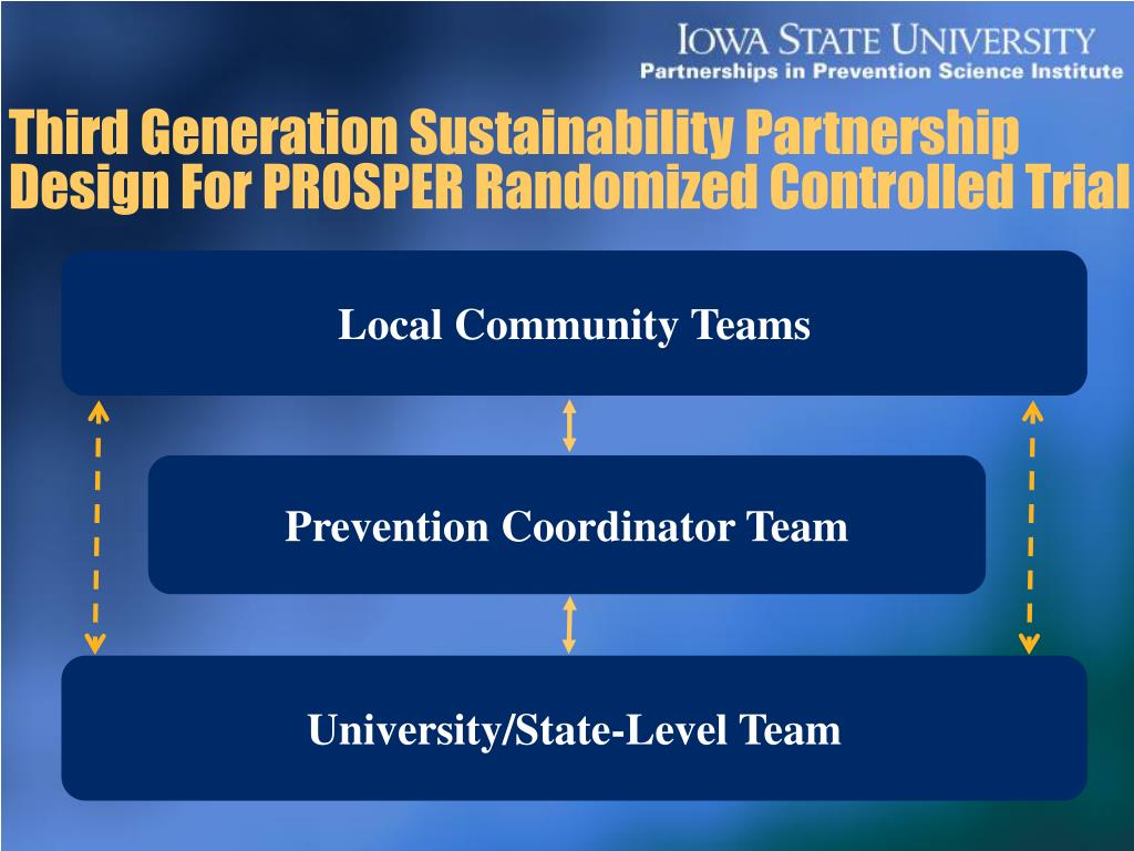 Third Generation Sustainability Partnership Design For PROSPER Randomized Controlled Trial