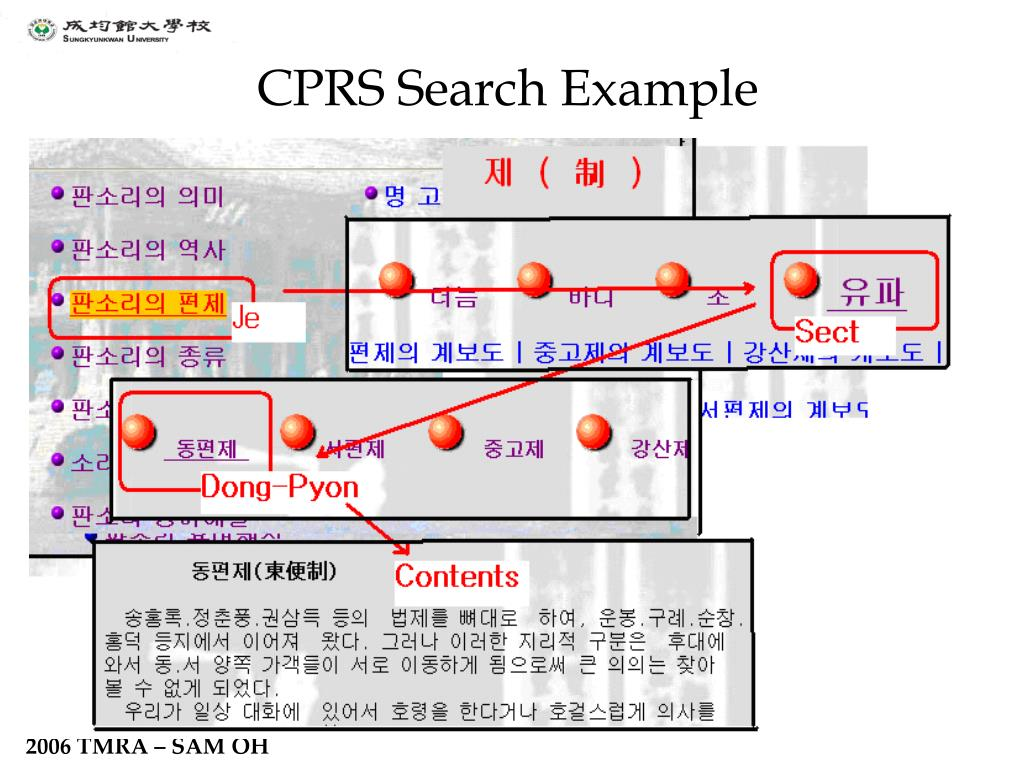 CPRS Search Example
