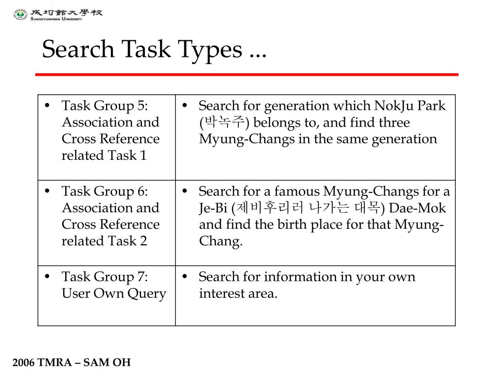 Search Task Types ...