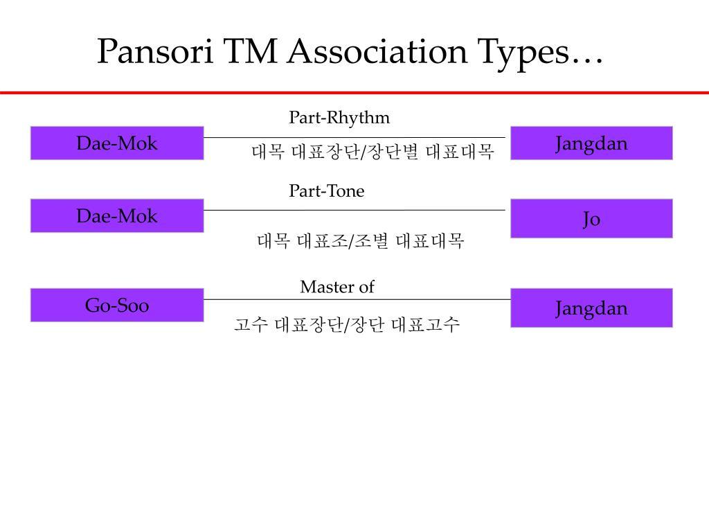 Pansori TM Association Types…