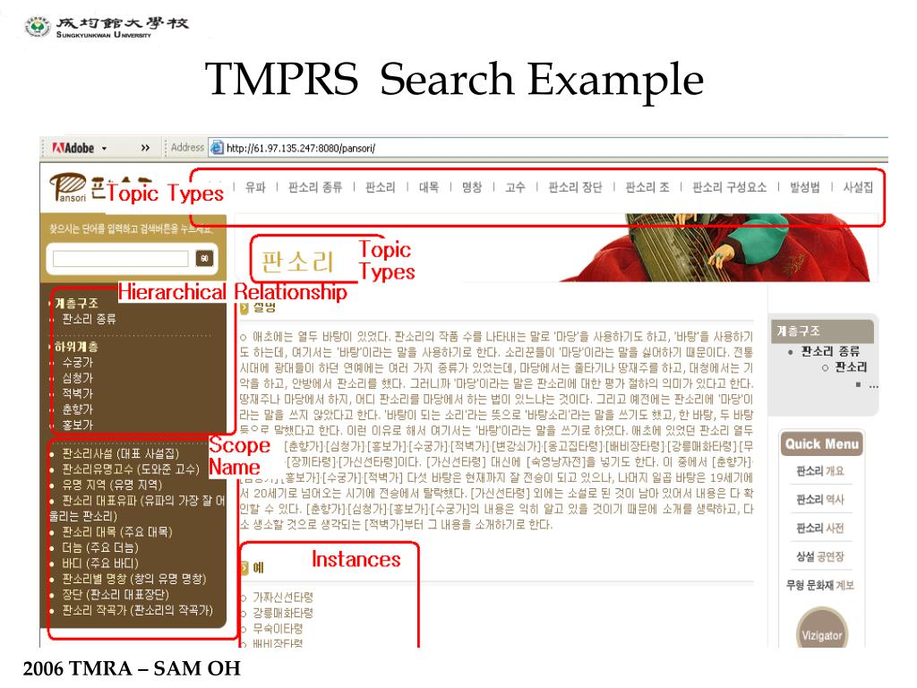TMPRS  Search Example