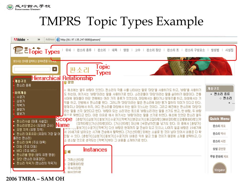 TMPRS  Topic Types Example