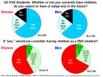 if yes would you consider having children as a phd student