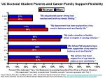 uc doctoral student parents and career family support flexibility