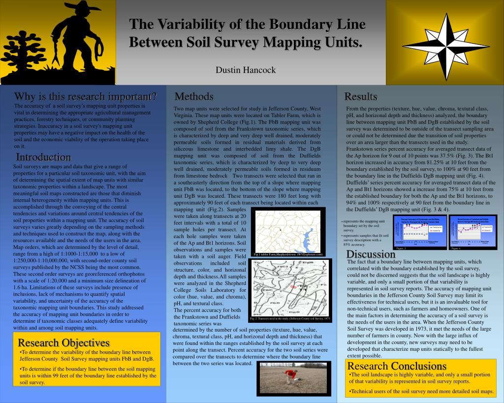 The Variability of the Boundary Line Between Soil Survey Mapping Units.