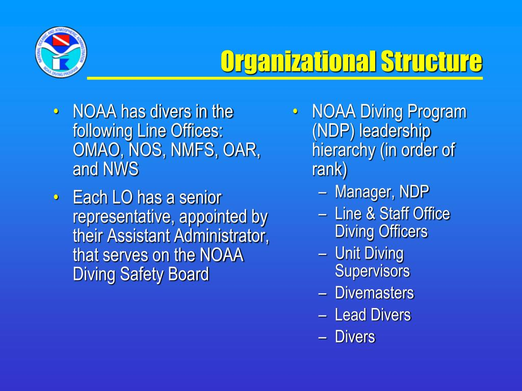 NOAA has divers in the following Line Offices: