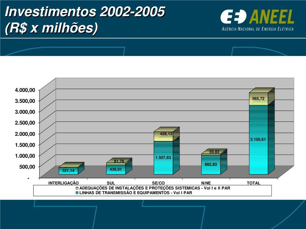 Investimentos 2002-2005