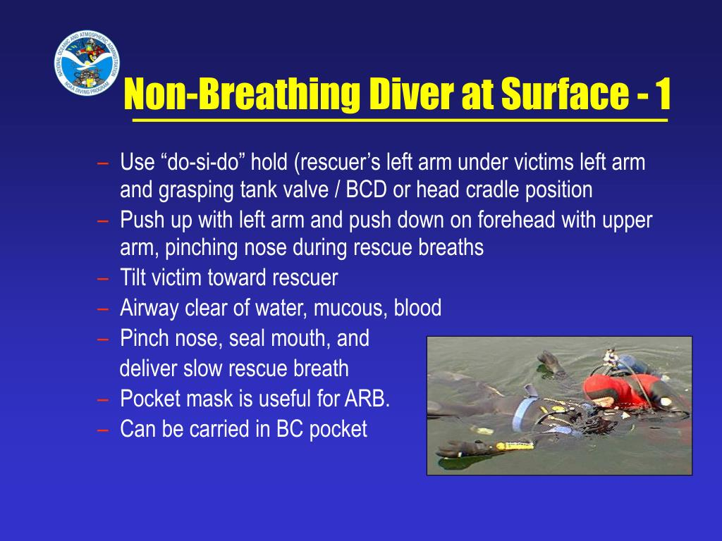 Non-Breathing Diver at Surface - 1