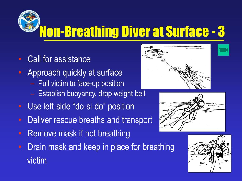 Non-Breathing Diver at Surface - 3