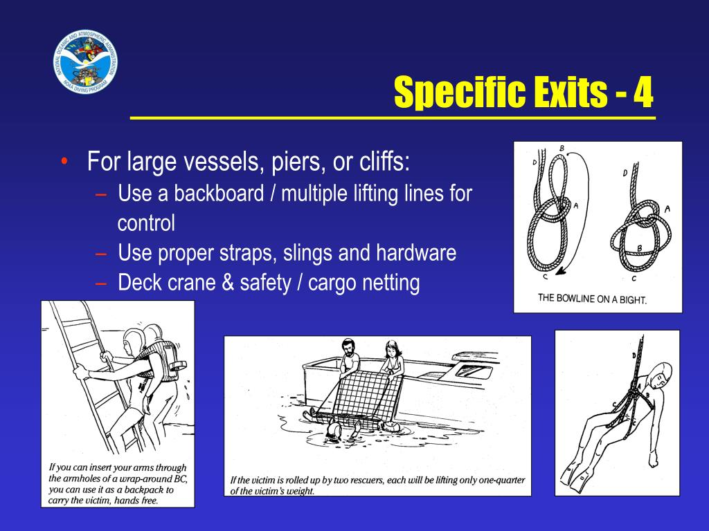 Specific Exits - 4
