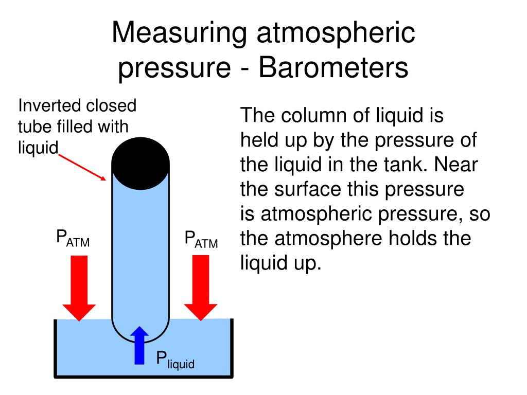 Measuring atmospheric