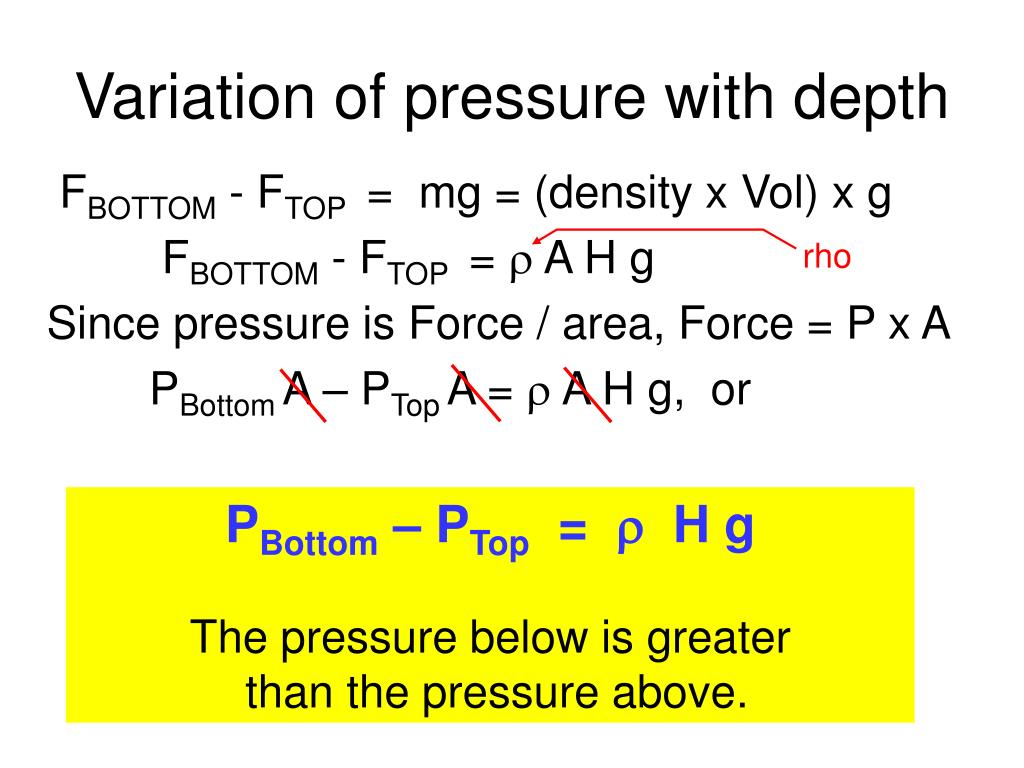Variation of pressure with depth