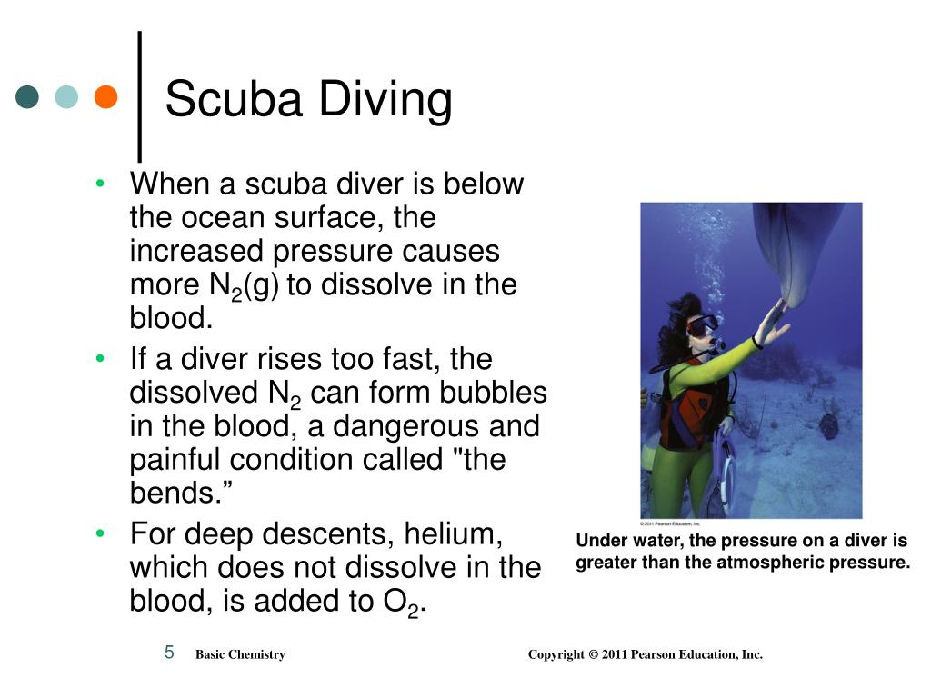 Under water, the pressure on a diver is greater than the atmospheric pressure.