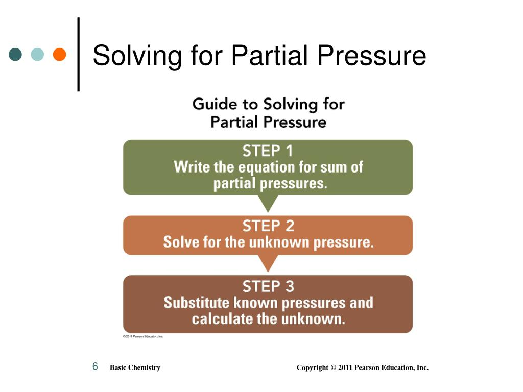 Solving for Partial Pressure