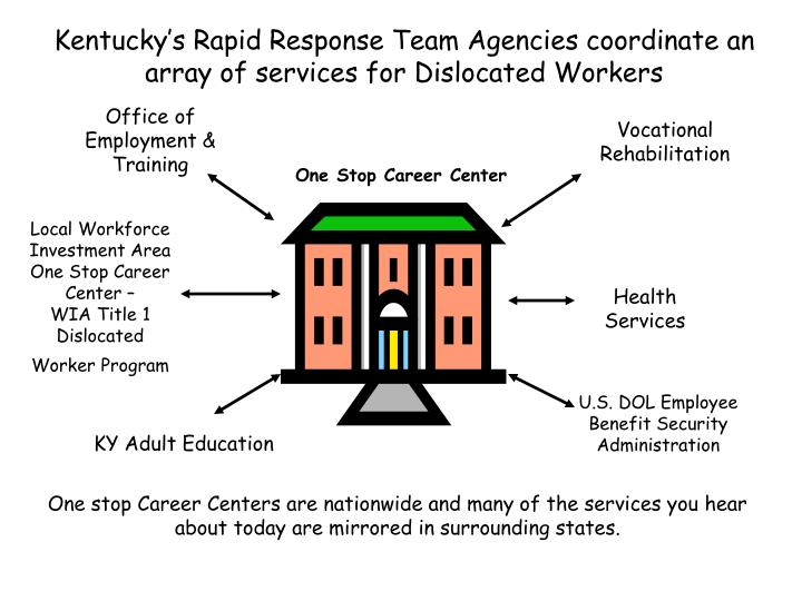 Kentucky's Rapid Response Team Agencies coordinate an array of services for Dislocated Workers