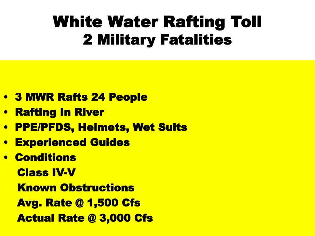White Water Rafting Toll