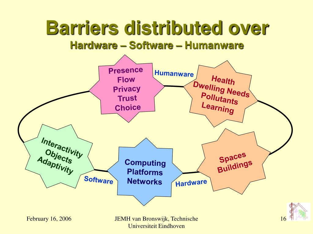 Barriers distributed over