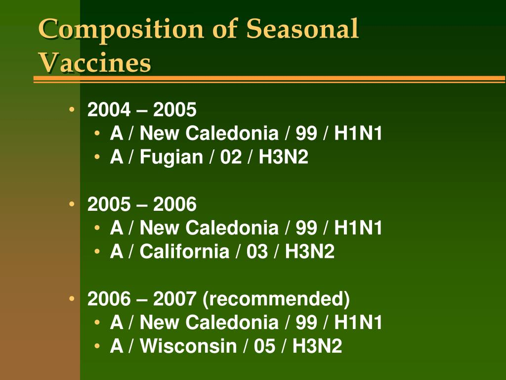 Composition of Seasonal Vaccines