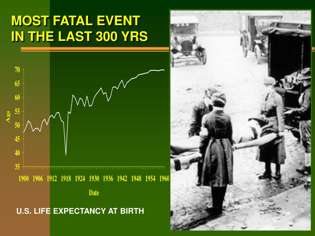 MOST FATAL EVENT